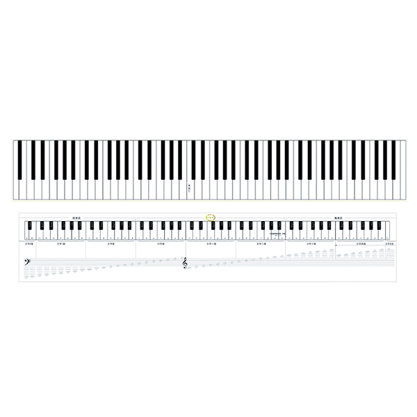 Excellent 88 Key Portable Piano Keyboard Diagram Practice Fingering 1 1 In Wiring 101 Ferenstreekradiomeanderfmnl