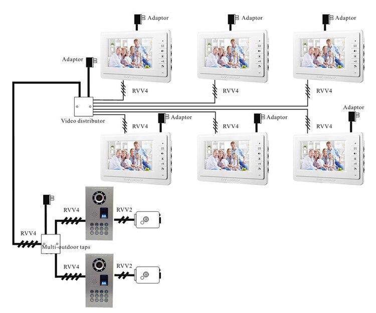 Tür Glocke Kamera Fingerprint Video Tür Telefon Ip65 Wasserdichte ...