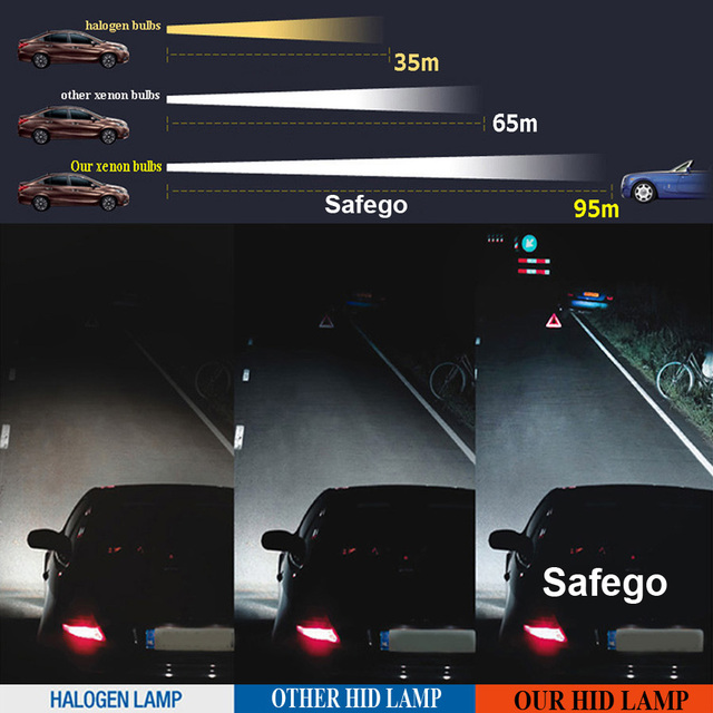 Safego 55w xenon hid ballast for car light source electronic blocks ignitor for H4 H7 H3 H1 H11 9005 9006 slim ballast