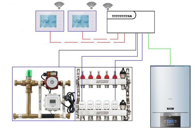 Bot x306 умный газовый котел беспроводной термостат для 8 подкамер