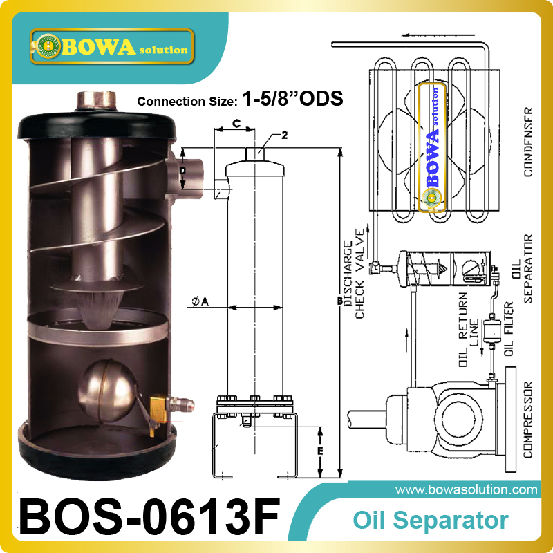 Helical Oil Separator are essential on low or ultra-low temperature refrigeration systems and on large air conditioning systems kanoglu mehmet refrigeration systems and applications