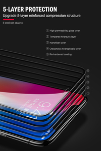 Image 5 - 2pcs/lot Full Cover Tempered Glass For iPhone X XS Max XR Screen Protector Anti Blue light Glass For iPhone X XS XR Glass Film