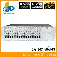 3U стойки 16 Каналы SD HD 3g SDI IP поток кодер 16 в 1 SDI кодировщик H.265 H.264 кодирующее устройство телевидения по протоколу Интернета для live Streaming, IPTV