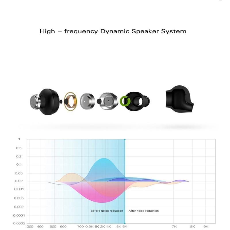 Casque Bluetooth d'origine Xiaomi Edition jeunesse Casque Bluetooth - Audio et vidéo portable - Photo 5