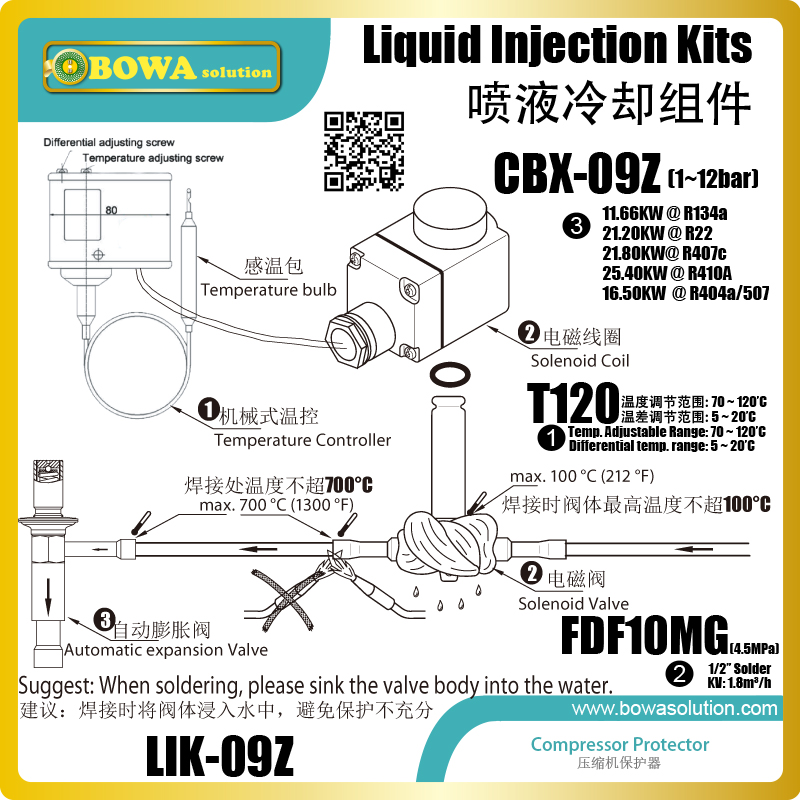 General liquid injection kits are used in mobile refrigeration systems to sure compressors run in different ambient temperatures liquid injection kits are used in two stage refrigeration plant to control liquid injection into the intercooler