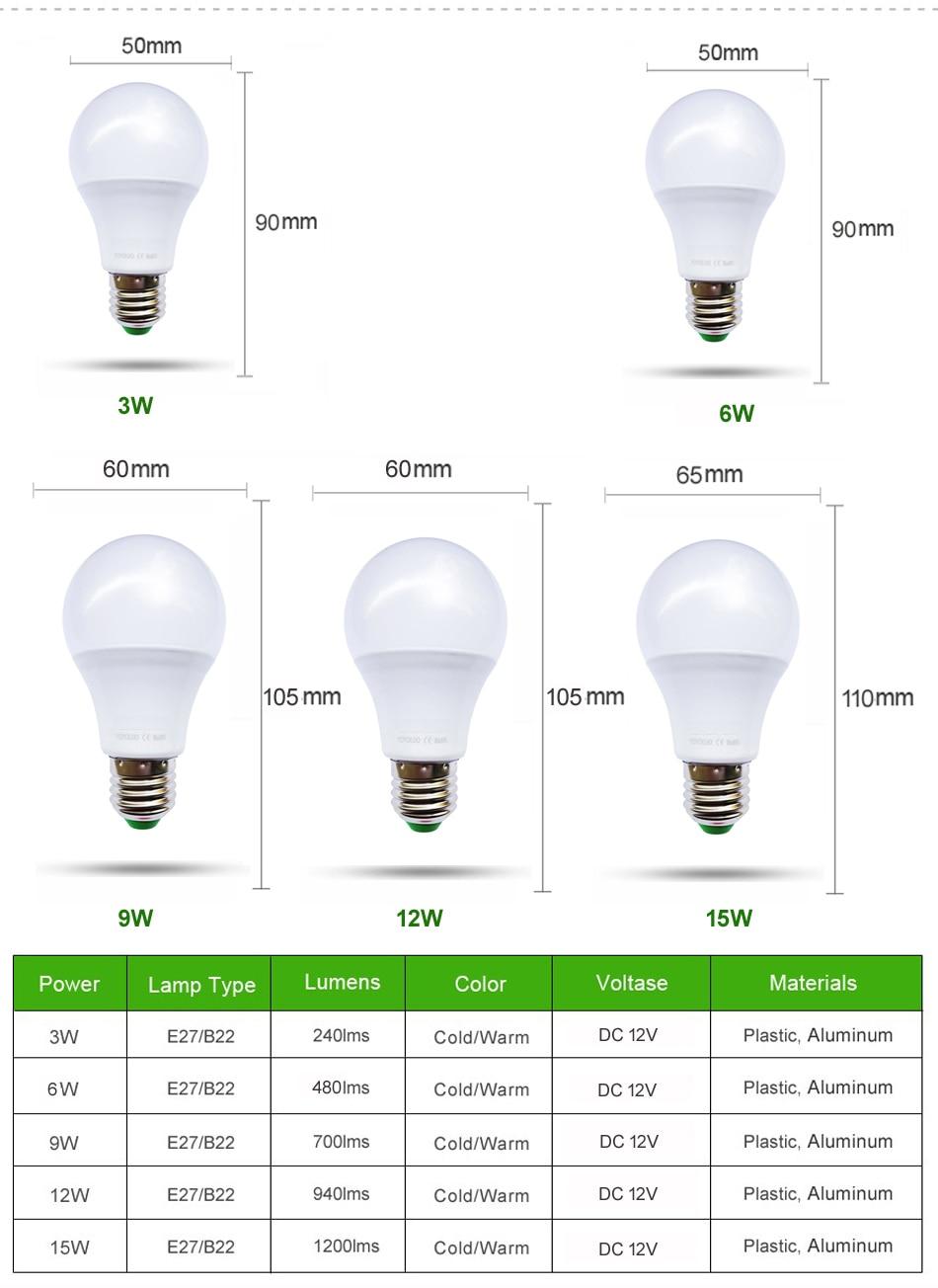 Image 2 - YOYOLUO E27 LED Bulb Lights 3W 6W DC 12V Led Lamp 9W 12W 15W Energy Saving Lampada 12 Volts Led Light Bulbs for Outdoor Lighting-in LED Bulbs & Tubes from Lights & Lighting
