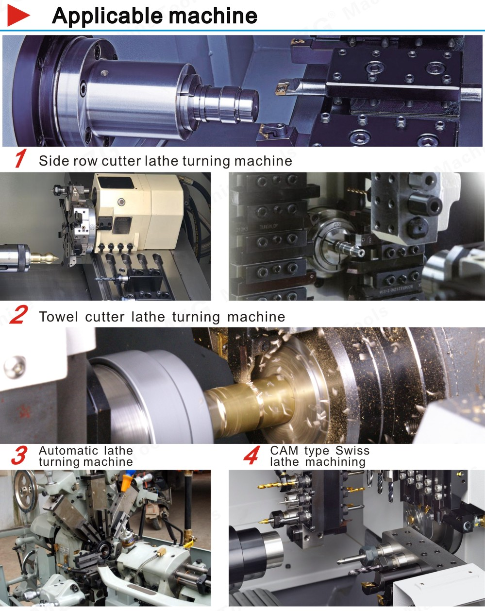 Turning Applicable machine