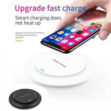QI Wireless Charger 5V/2A Charger Pad for Galaxy S7 S6 EDGE S8 S9 S10 Plus Note 4 5 Iphone 8 X XS XR Xmas Wireless Charging стоимость