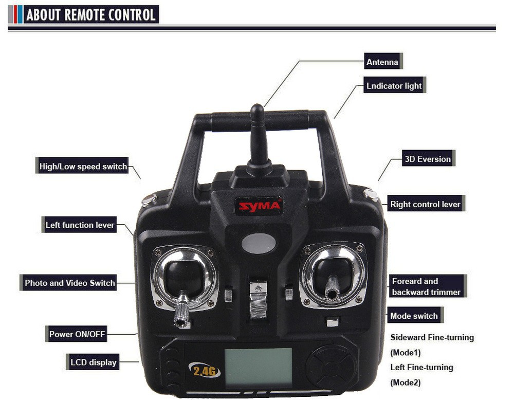 Aliexpress buy symax5c x5c 1 x5a remote control aircraft unit aliexpress buy symax5c x5c 1 x5a remote control aircraft unit parts camera remote control usb line screwdriver quadrocopter section parts from altavistaventures Gallery