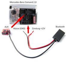 Автомобильный Bluetooth модуль аудио приемник AUX-IN кабель адаптер для Mercedes Benz W203 W209 W211 стерео CD Comand 2,0 APS
