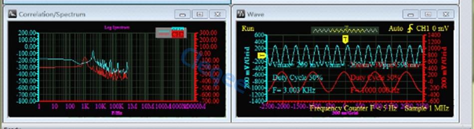 PC Osiloskop 2X60MHz/200MS/s - ISDS220A
