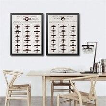 Aviones de guerra viejos aviones aliados carteles e impresiones Warbirds World War 2 Cuadro sobre lienzo para pared Vintage Pictutes chicos decoración de la habitación
