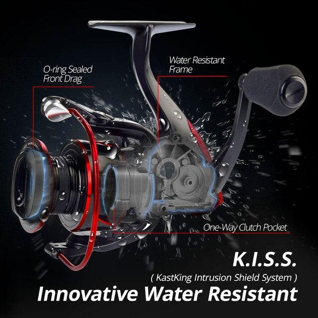 KastKing Sharky III Innovative Water Resistance Spinning Reel 18KG Max Drag Power Fishing Reel for Bass Pike Fishing 6