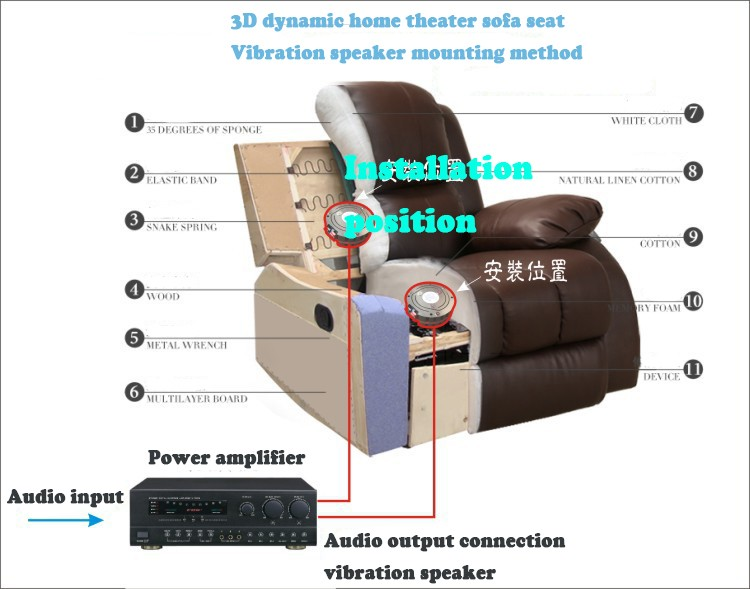 China speaker vibration Suppliers