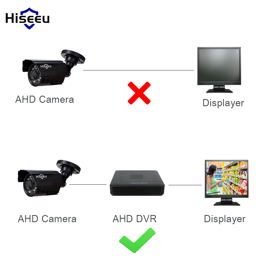 Hiseeu AHD Analog High Definition Video Surveillance Infrared Camera 720P 1080P AHD CCTV Camera Security Outdoor Bullet Cameras
