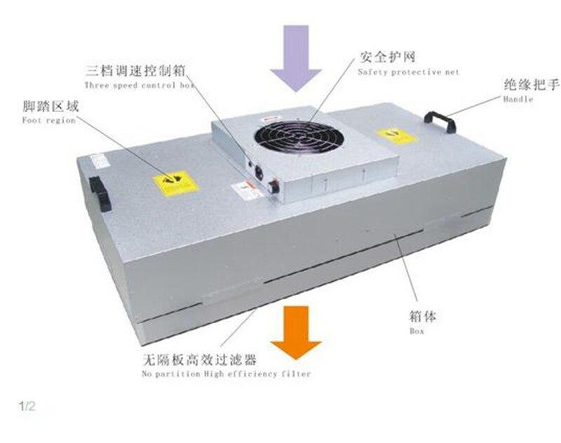 Unité de filtre de ventilateur FFU efficace purificateur d'air filtre cent flux laminaire hotte propre-hangar