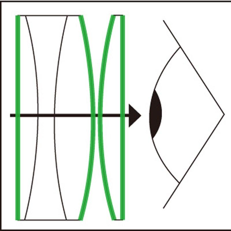 FUJIYAMA HD-OR EYEPIECES(1 piece )