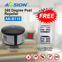 Aosion GS/ BS/ UL plug electronic 360 degree ultrasonic rat repeller anti pest repellent (got a UL plug mosquito killer free)