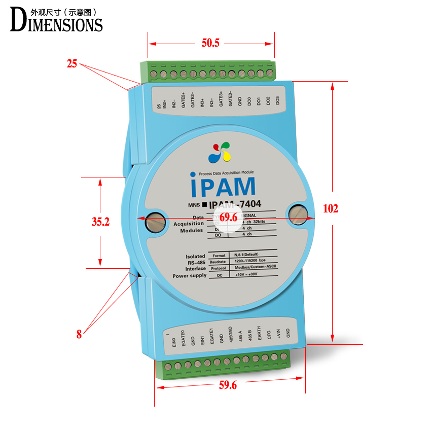 MODBUS rotary encoder counter / frequency conversion RS485 data ...