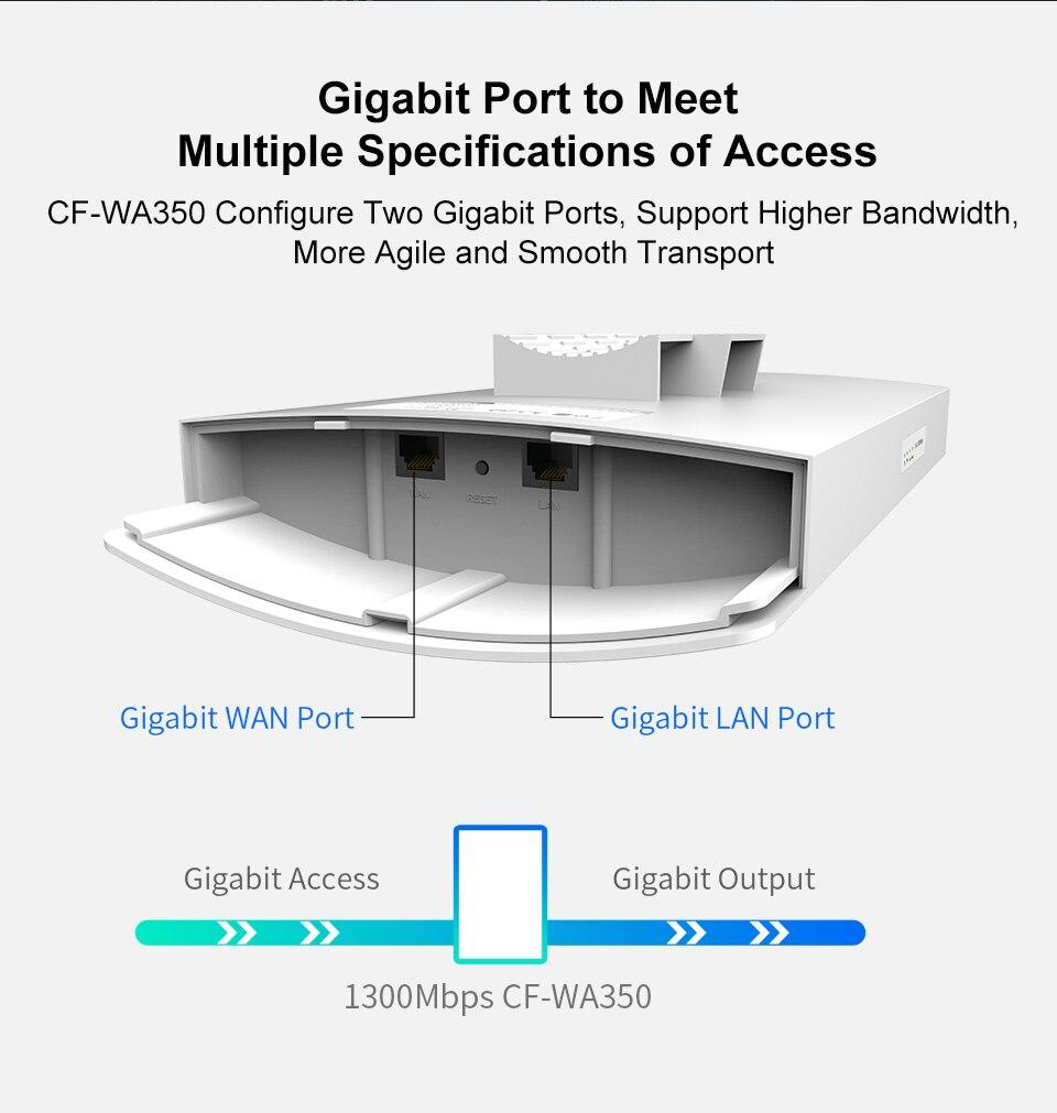1300 Mbps Gigabit Extérieure Wifi Répéteur Sans Fil WIFI Routeur/AP/Double Bande 1*10/100/ 1000 Mbps Wan/Lan RJ45 Directionnelle Antenne AP
