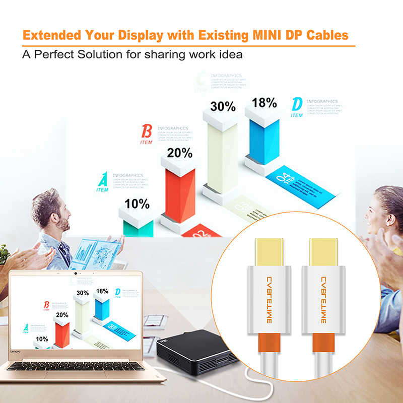 CABLETIME 2019 جديد جودة عالية Mini DP إلى Mini DP ديسبلايبورت كابل dp محول لماك بوك/ماك لينوفو ديل 4K عرض C051