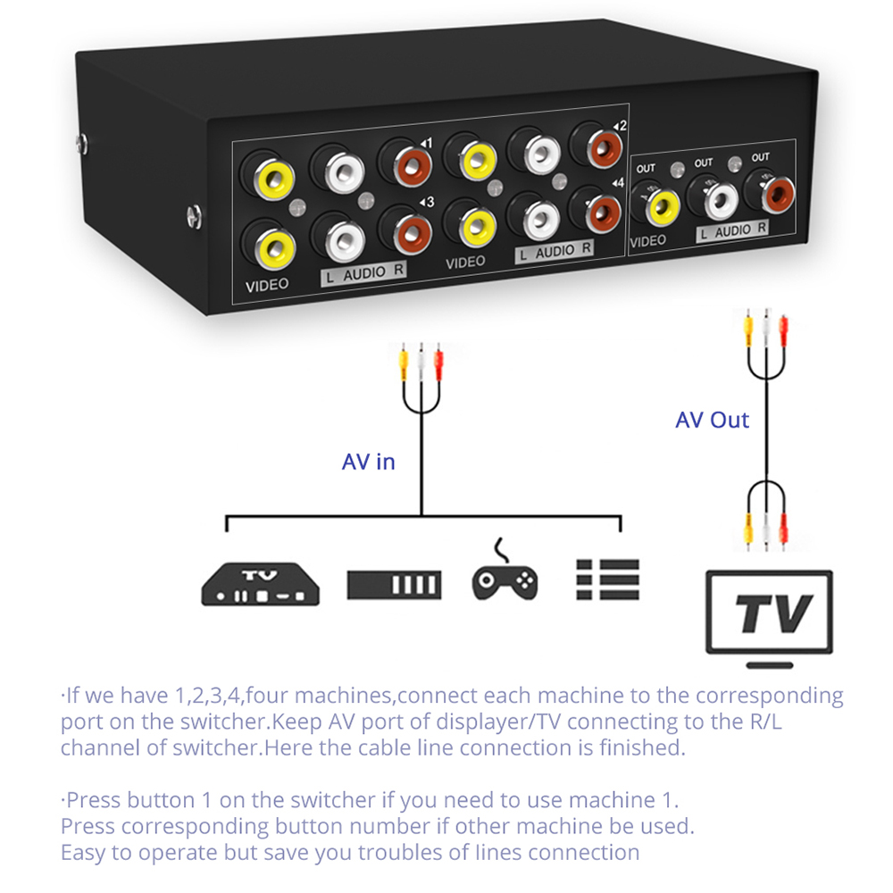 Thundeal AV Switch Box 4 in 1 out AV Audio Video Signal Composite for HDTV  LCD DVD 3 RCA Switcher 8 to 1Selector not Splitter-in Audio & Video Cables  from ...