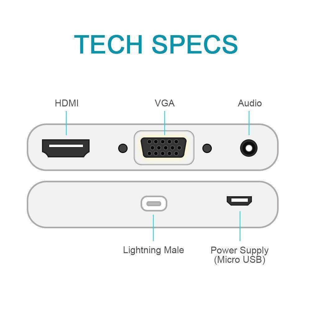 USD S7 VGA HDMI 9