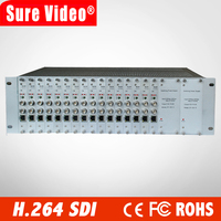channels H.264 SDI input Video Encoder for IPTV, Live Stream Broadcast by RTMP HTTP RTSP for Media Server HDMi v