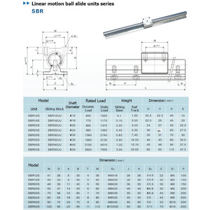 Image 5 - 2 adet SBR16 16mm lineer ray kılavuzu 300 400 500 600 1000 1200 1500 mm tam slayt desteği + 4 adet SBR16UU lineer rulman bloğu