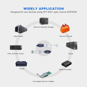 Image 5 - 10G 0.5M SFP + DAC כבל 10GBASE CU פסיבי ישיר צרף נחושת Twinax SFP כבל 30AWG עבור Ubiquiti Mikrotik zyxel Arista וכו .