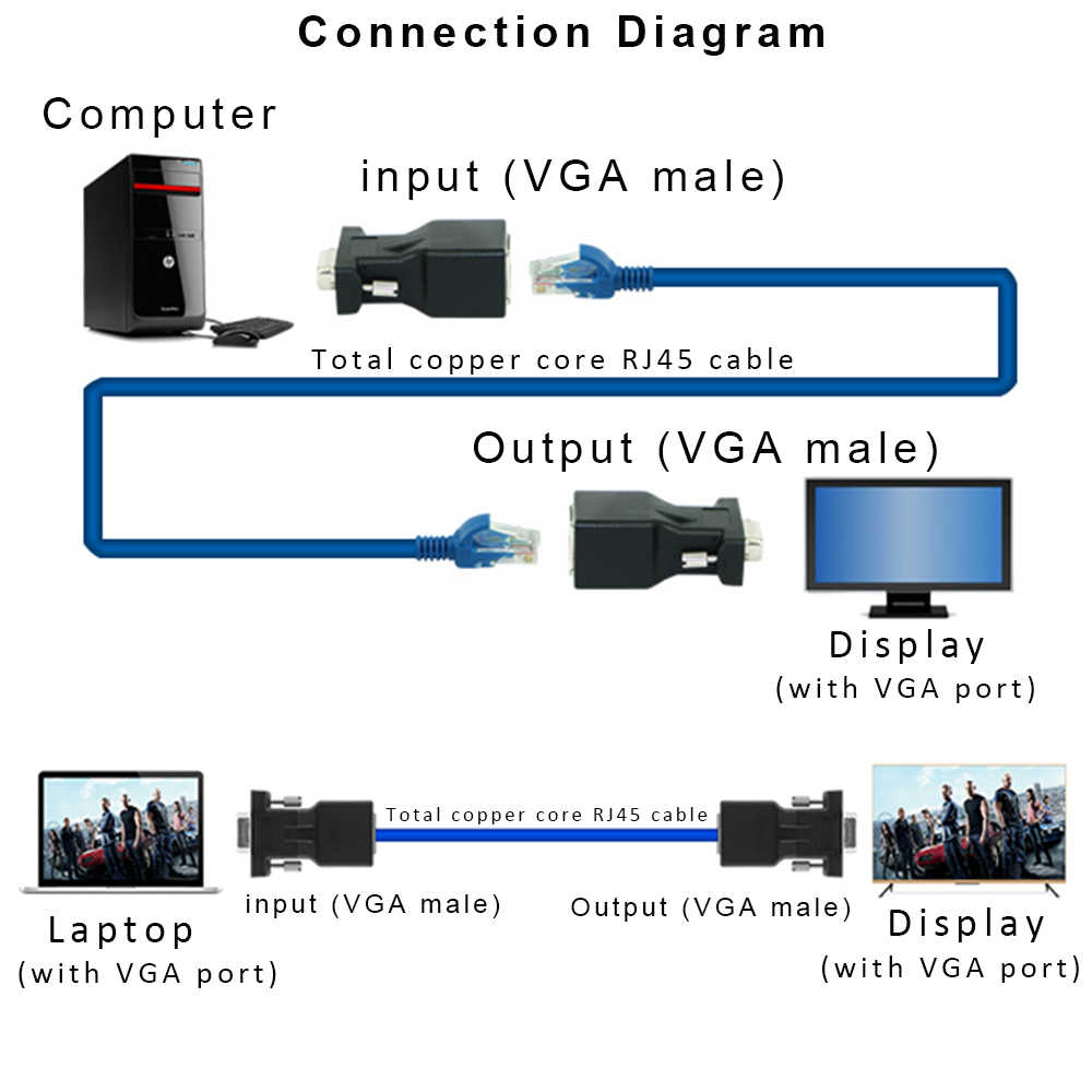 2 قطعة RJ45 إلى VGA موسع ذكر إلى LAN CAT5 CAT6 RJ45 شبكة إيثرنت كابل شاحن أنثي الكمبيوتر اضافية التبديل محول