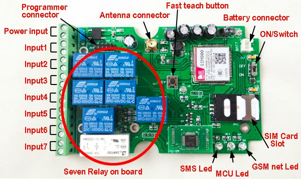 GSM-RELAY-V2016-description-601