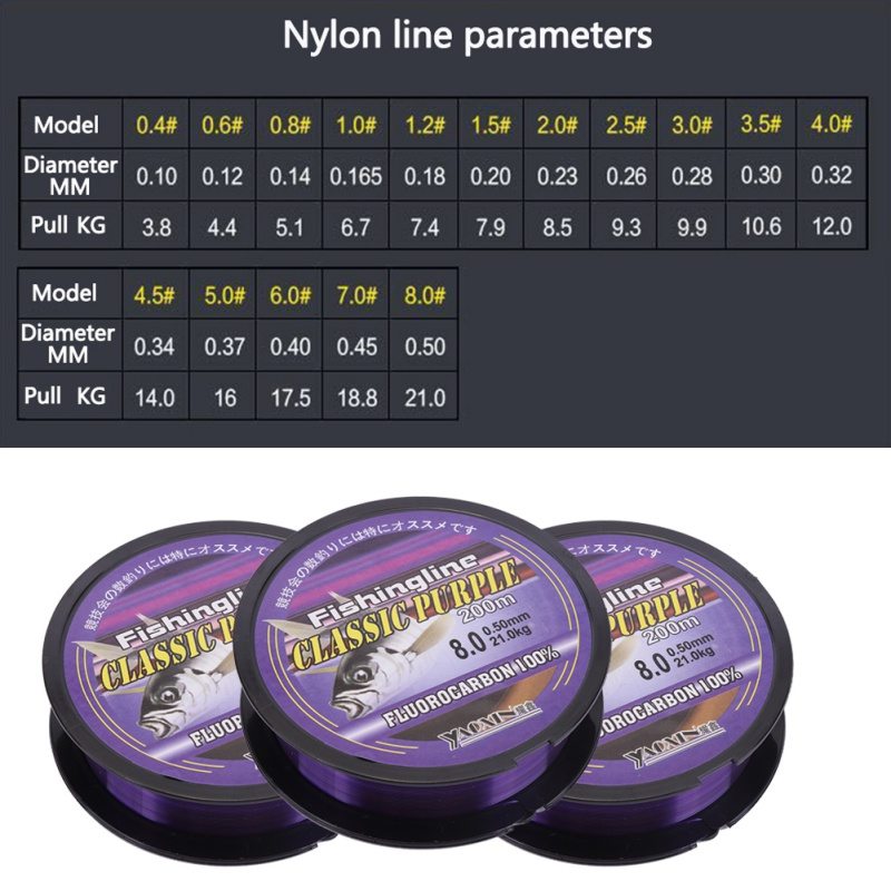 UK/_ SN/_ EE/_ 200M NYLON FLUOROCARBON FISHING MAIN LINE SUPER HIGH STRENGTH STRONG