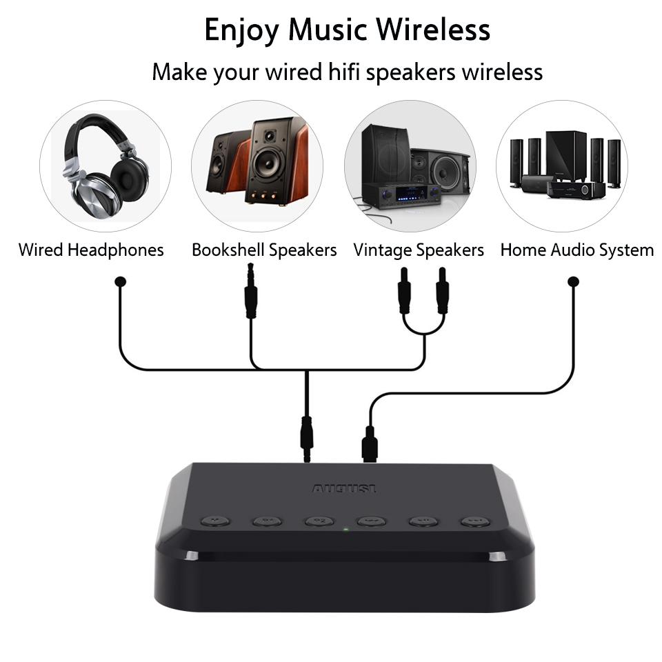 Make Wired Speakers Wireless All Wiring Diagram And Wire Schematics Multi Room Speaker System August Wr320 Wifi Audio Receiver Multiroom Music Adapter For Hifi Airplay