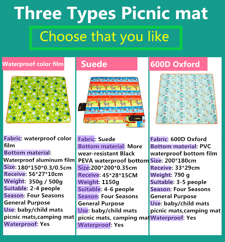Image 4 - Picnic Mats 200*200cm Camping Moistureproof Outdoor Beach Mat Baby Climb Plaid Blanket Beach Yoga Baby 600D Oxford pad-in Camping Mat from Sports & Entertainment
