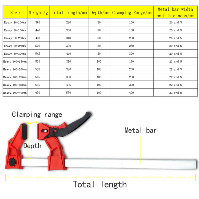 DURATEC Heavy Duty Quick Ratchet Clamp Plastic f Clamps Fixing Woodworking Clamp Tool Wood Clamp Bar Wood Work F Type Clip 2