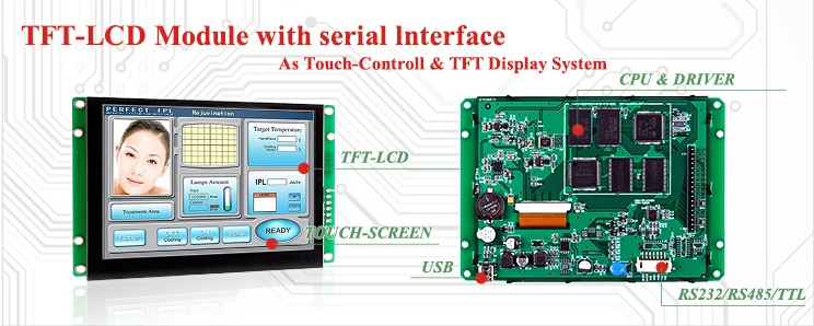 UART PORT TFT LCD Module with 8 Touchscreen Panel + Controller Board Support Any MCU