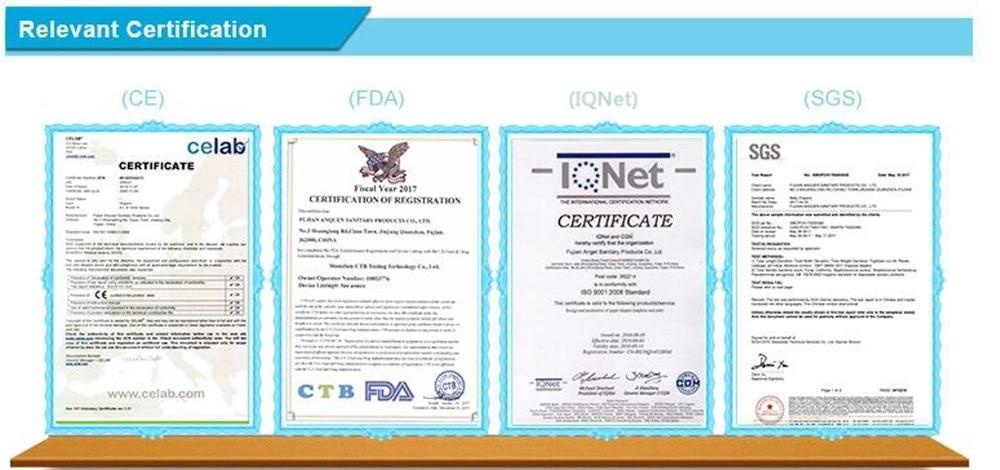 Relevant Certification