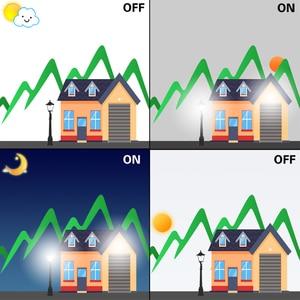 Image 2 - IP44 LED Sensor Bulb 10W 15W AC85 265V Dusk To Dawn Sensor Light Bulb Day Night Light Auto ON/OFF LED Lamp For Home Lighting