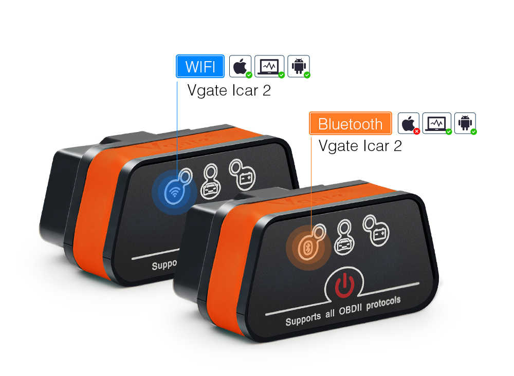 Vgate icar2 Bluetooth/Wifi OBD2 Diagnostic tool ELM327 Bluetooth OBD 2  Scanner Mini ELM327 WiFi for Android/IOS/PC Code Reader