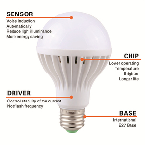 Image 5 - LATTUSO LED Bulb Motion Sensor Lamp 220V Led Bulb 9W E27 Sound+Light Auto Smart Led Infrared Body Lamp With Motion Sensor Lights