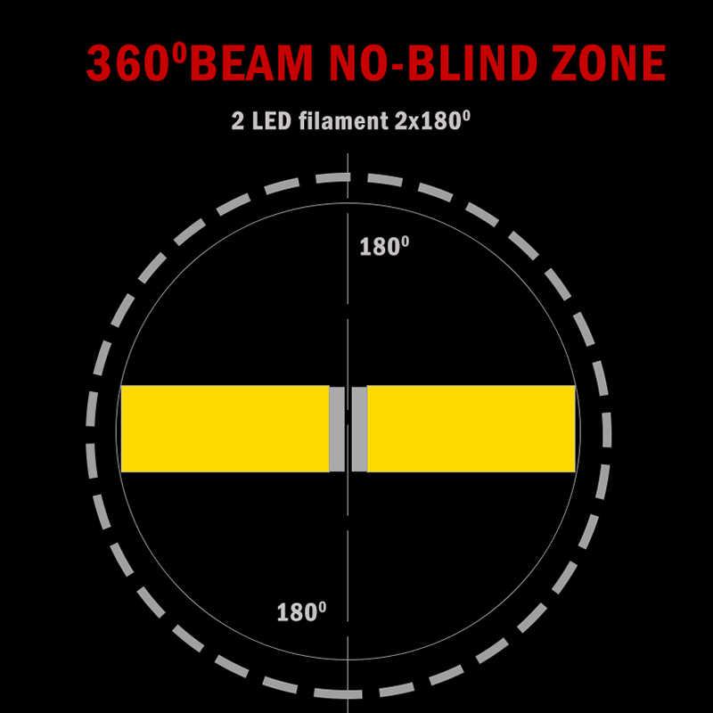 1X P21W Ba15s 1156 Led Filament Chip Car Light Bulb S25 Auto Vehicle Reverse Turning Instructions Lamp White 12v 24v 6000K