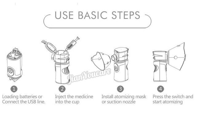 Mini Handheld portable autoclean Inhale Nebulizer Mesh atomizer silent inhaler nebuliser inhalator for kids nebulizador portatil 4