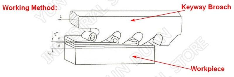 para cnc broaching máquina metalurgia