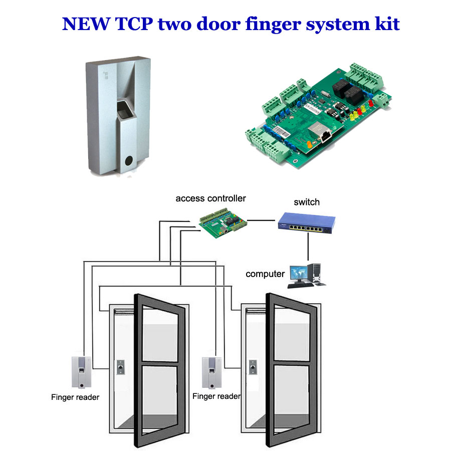 TCP/IP finger two door access controller kit. include two Door controller,exit button , Finger reader,finger collecting , TF02 biometric fingerprint access controller tcp ip fingerprint door access control reader