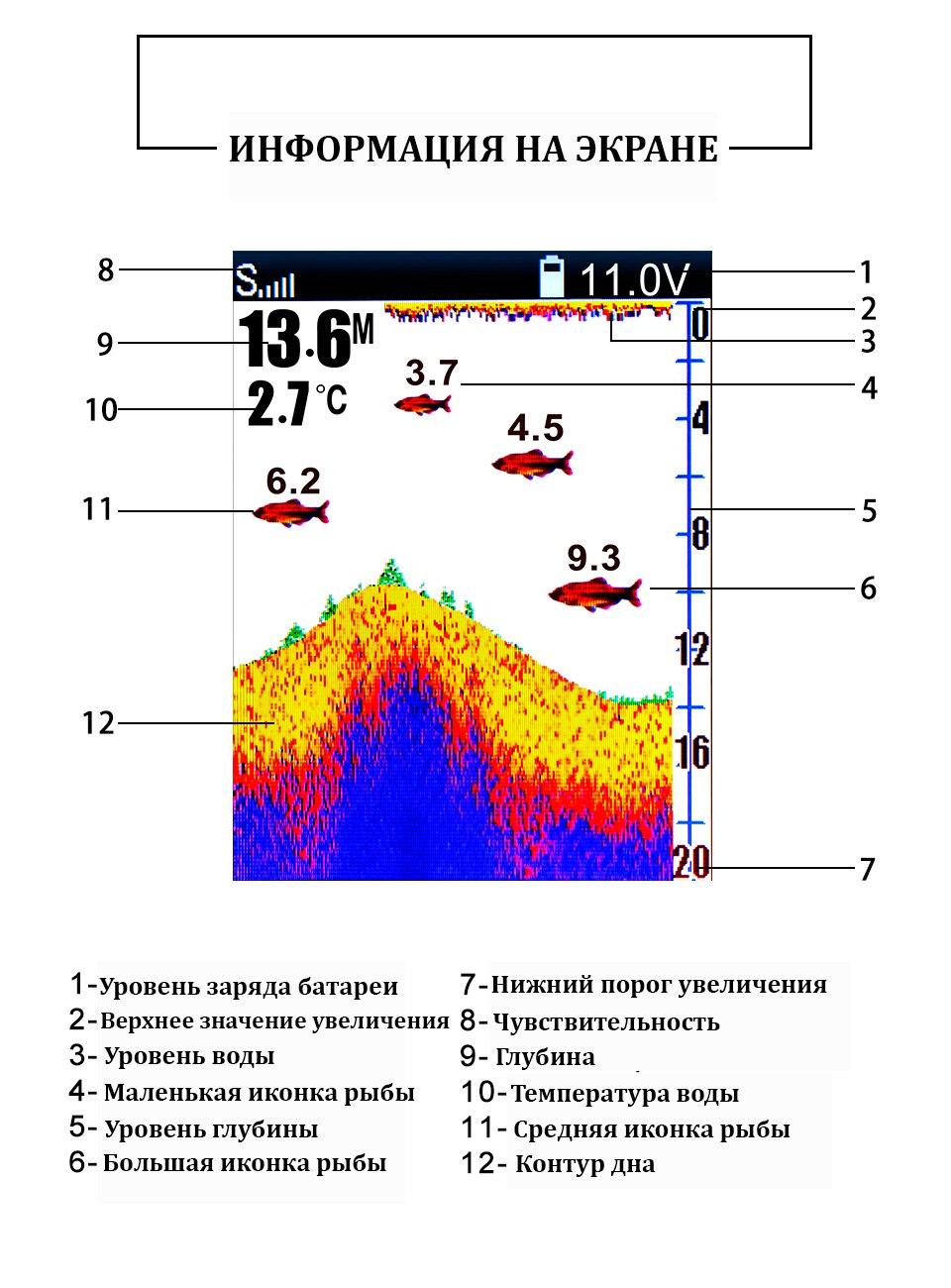FF918-CWLS chanceux bateau poisson Finder couleur affichage sans fil plage de fonctionnement 300 m plage de profondeur 100 M - 3