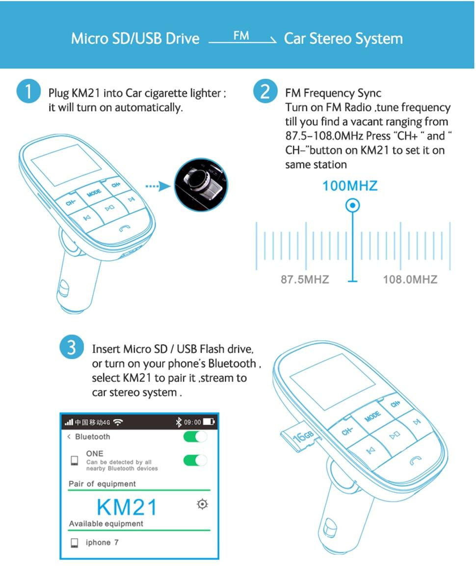 KM21 -4