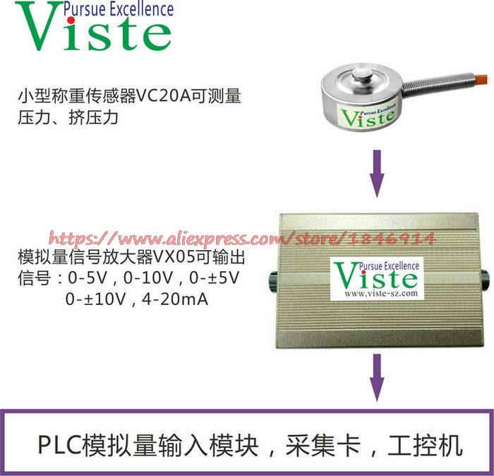 Livraison gratuite pesant petite taille capteur 20mm capteur signal amplificateur 1t1. 5t2t film boîte capteur