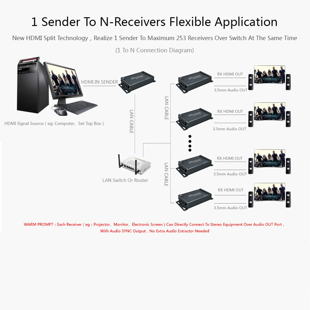 small resolution of hdmi extender over tcp ip with audio extractor hdmi extender cat5 support 1080p hdmi extender poe via rj45 hdmi extender cat5 in hdmi cables from consumer