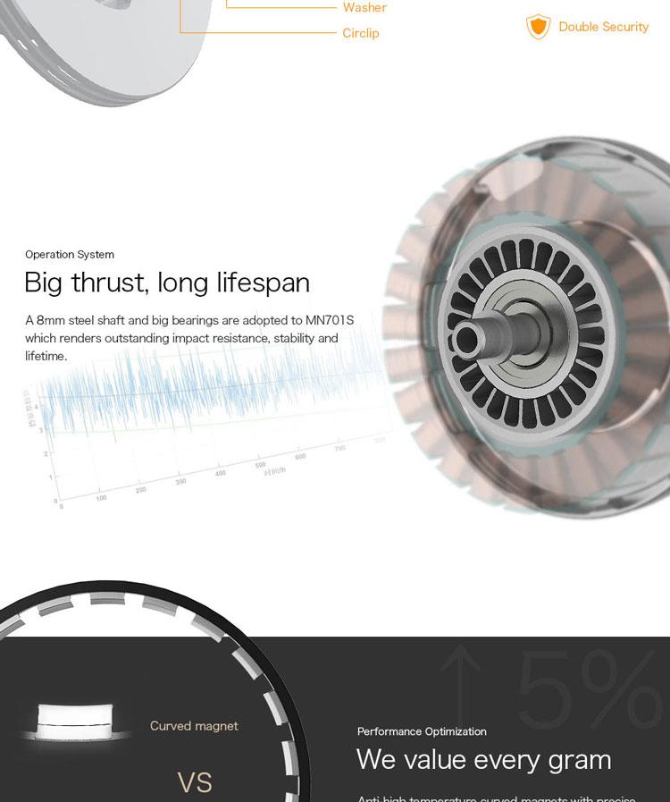 T-motor IP55 9.4KG+ Thrust MN701-S KV135 KV280 2Pcs/Set For UAV Aircraft Plane Rotor RC Drone